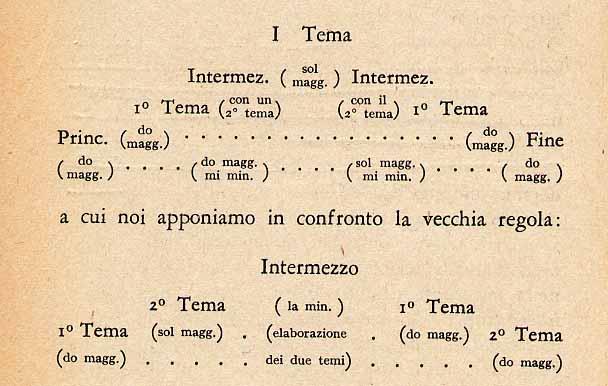 Robert Schumann Website Scritti Sulla Musica E Sui Musicisti